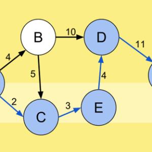 دانلود مقاله الگوريتم هاي تخصيص داده پويا در سيستم هاي پايگاه داده توزيعي