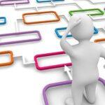 مبانی نظری و پیشینه تحقیق برنامه ریزی درسی و یادگیری آموزشی