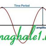 پاورپوینت امواج مکانیکی و امواج مغناطیسی